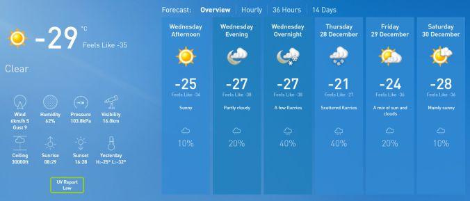 forecast.17-12-27